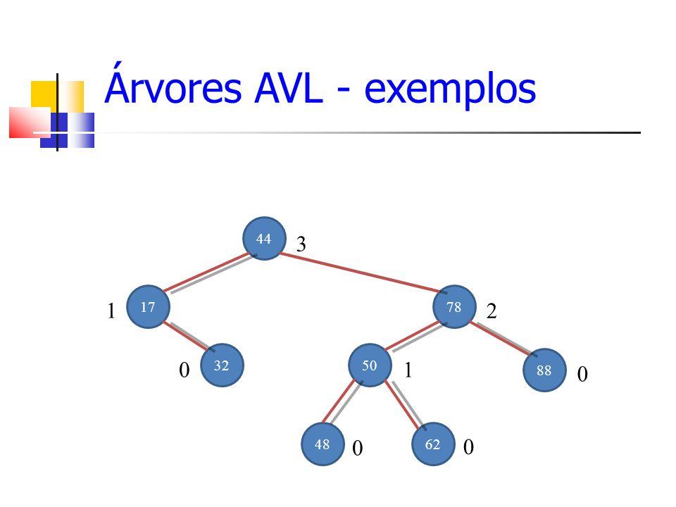 Árvores AVL - exemplos 44 1778 3250 88 6248 0 0 1 0 2 3 1 0