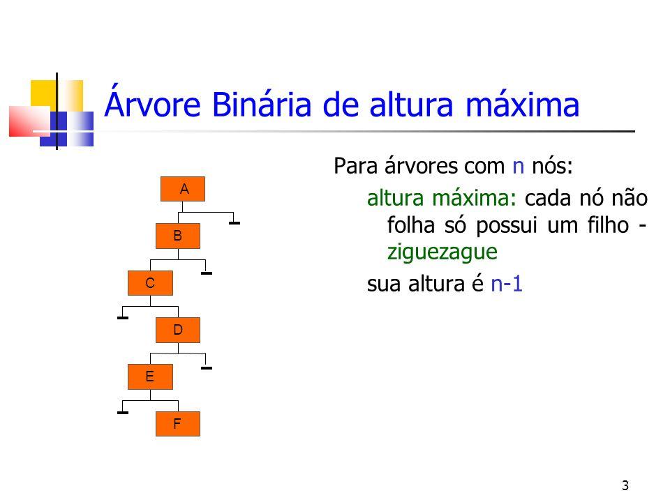 3 Árvore Binária de altura máxima F E D C B A Para árvores com n nós: altura máxima: cada nó não folha só possui um filho - ziguezague sua altura é n-1