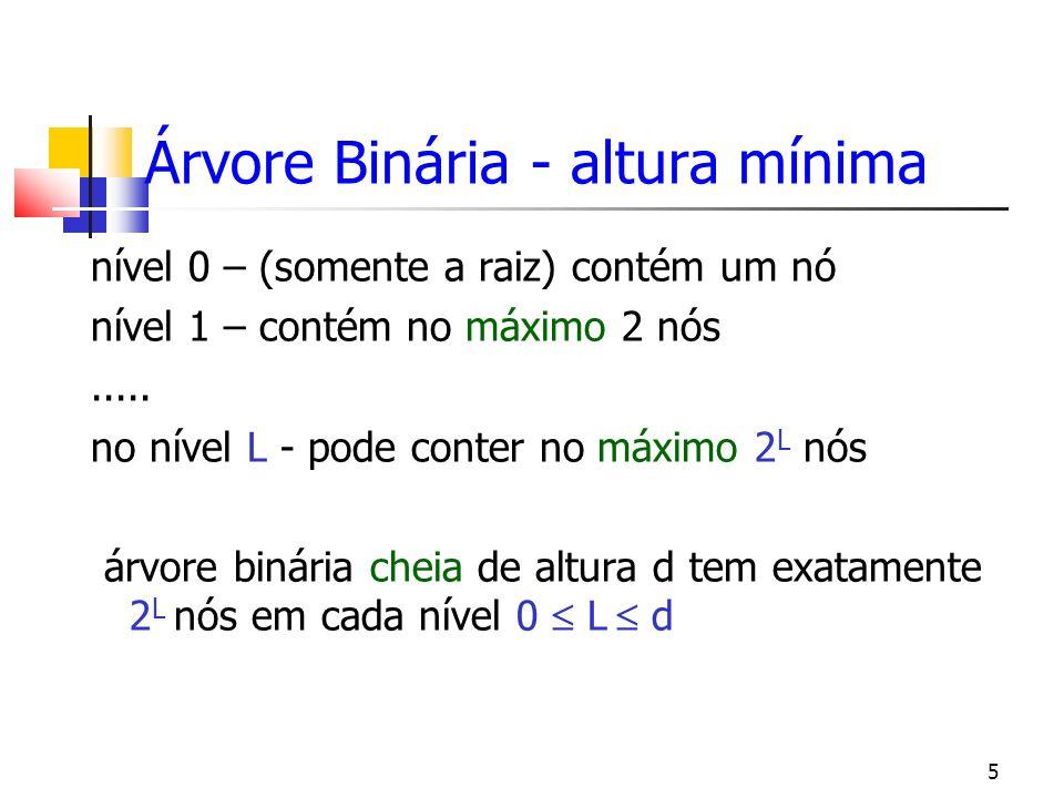 5 Árvore Binária - altura mínima nível 0 – (somente a raiz) contém um nó nível 1 – contém no máximo 2 nós.....