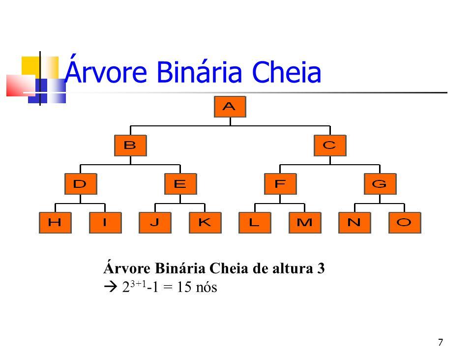 8 Árvore Binária Cheia É a árvore binária com o máximo de nós para uma dada altura, mas a distância da raiz é pequena Lema: Lema: Seja T uma árvore binária completa com n>0 nós.