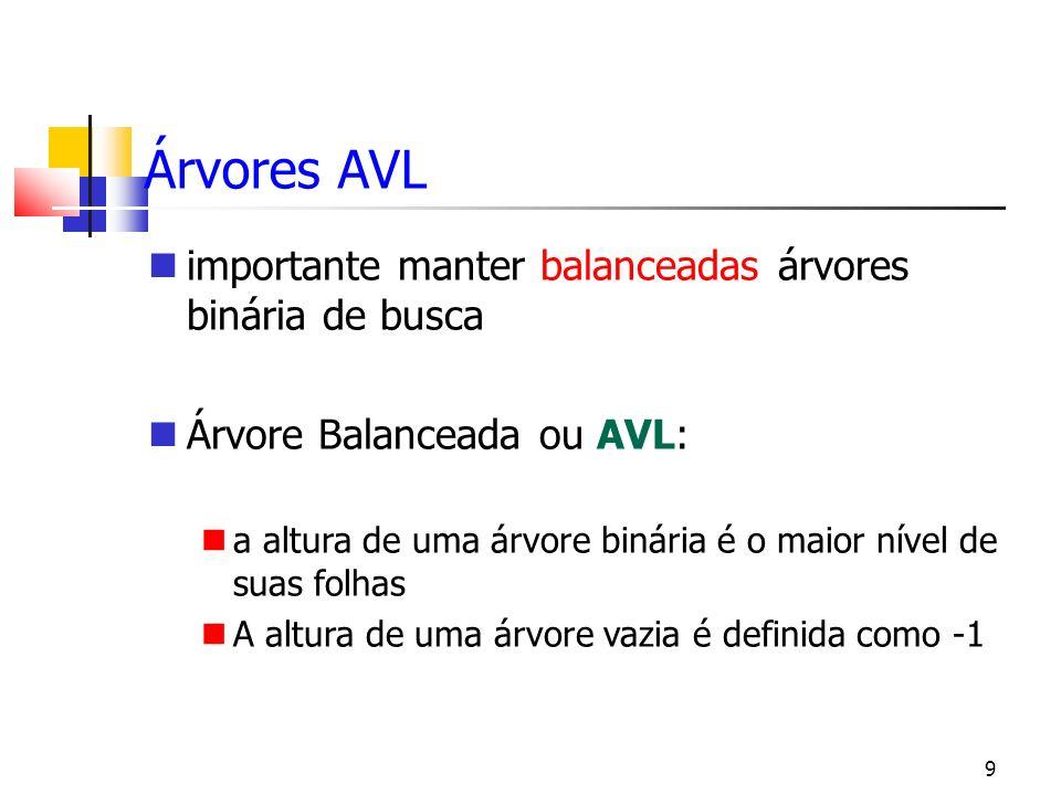 9 Árvores AVL importante manter balanceadas árvores binária de busca Árvore Balanceada ou AVL: a altura de uma árvore binária é o maior nível de suas folhas A altura de uma árvore vazia é definida como -1