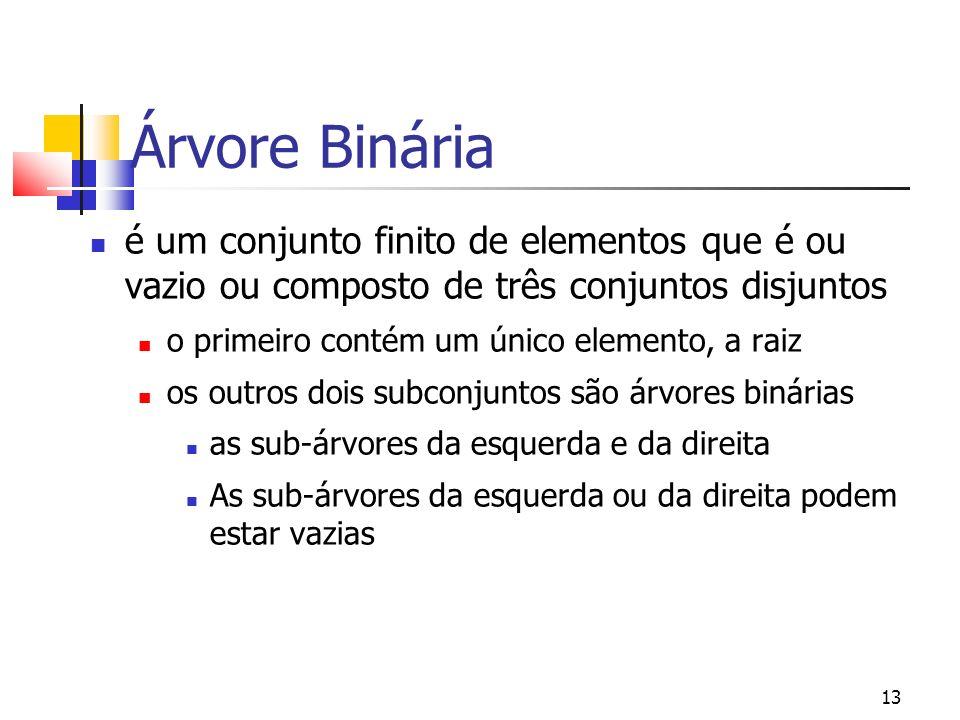 13 Árvore Binária é um conjunto finito de elementos que é ou vazio ou composto de três conjuntos disjuntos o primeiro contém um único elemento, a raiz