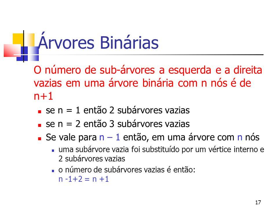 17 Árvores Binárias O número de sub-árvores a esquerda e a direita vazias em uma árvore binária com n nós é de n+1 se n = 1 então 2 subárvores vazias