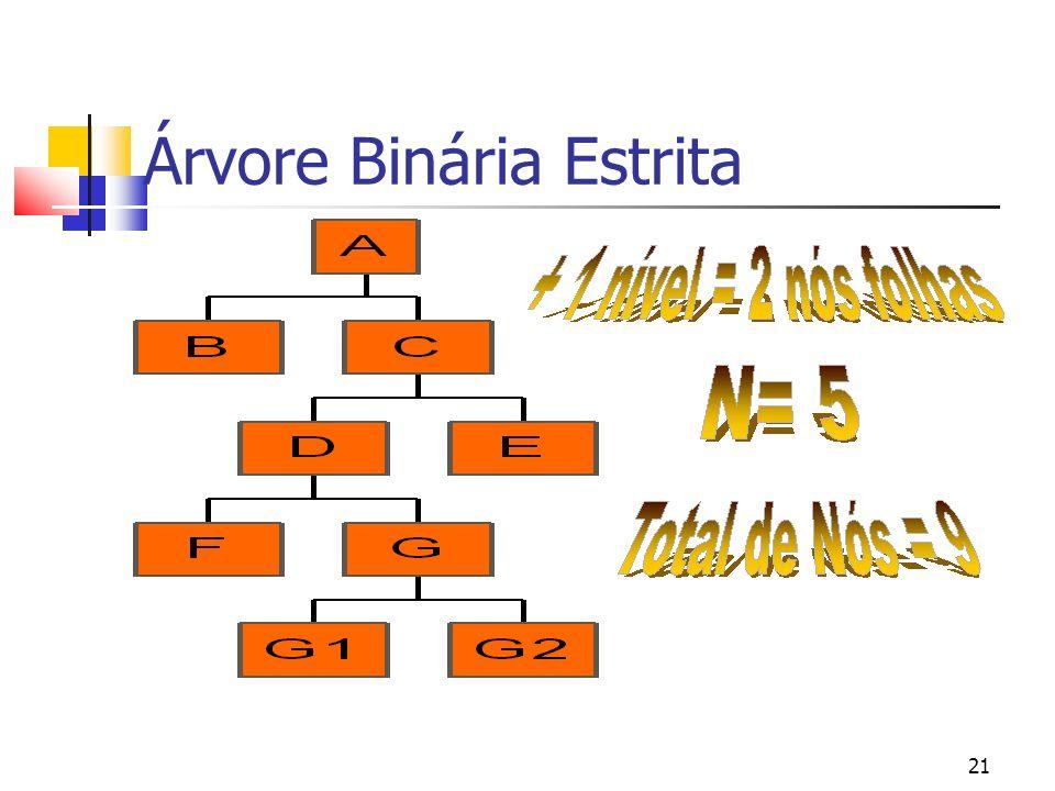 21 Árvore Binária Estrita