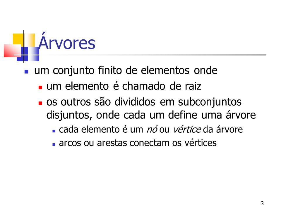 3 Árvores um conjunto finito de elementos onde um elemento é chamado de raiz os outros são divididos em subconjuntos disjuntos, onde cada um define um