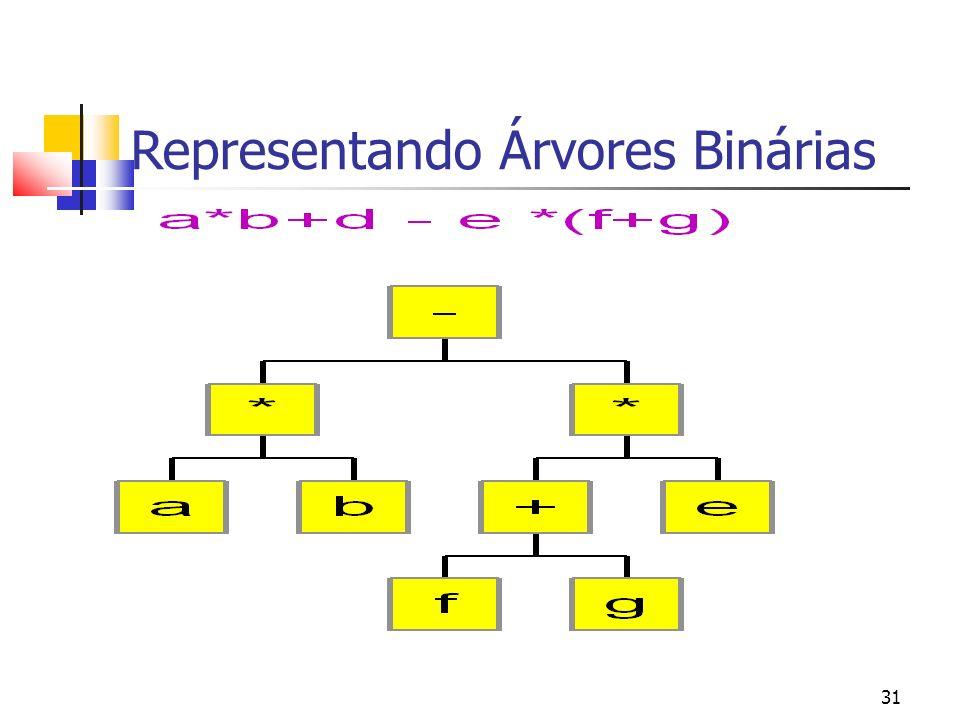 31 Representando Árvores Binárias