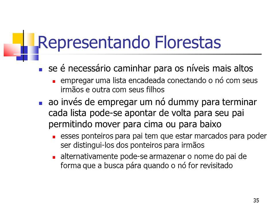 35 Representando Florestas se é necessário caminhar para os níveis mais altos empregar uma lista encadeada conectando o nó com seus irmãos e outra com