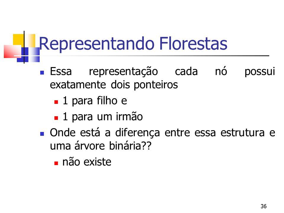36 Representando Florestas Essa representação cada nó possui exatamente dois ponteiros 1 para filho e 1 para um irmão Onde está a diferença entre essa