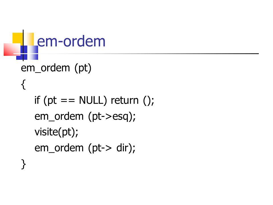 em-ordem em_ordem (pt) { if (pt == NULL) return (); em_ordem (pt->esq); visite(pt); em_ordem (pt-> dir); }