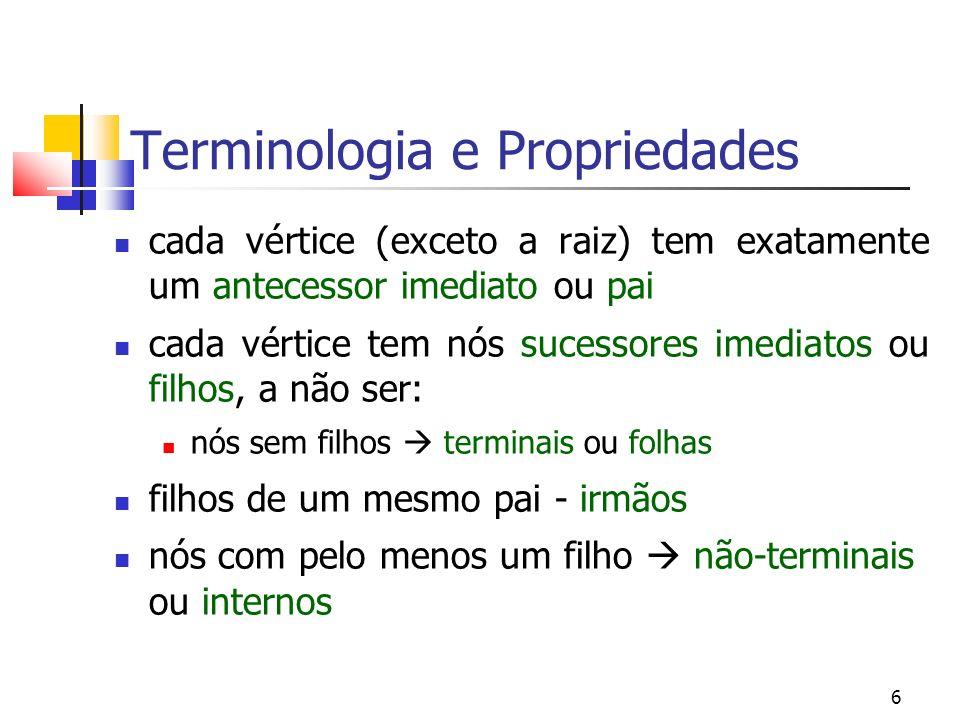 6 Terminologia e Propriedades cada vértice (exceto a raiz) tem exatamente um antecessor imediato ou pai cada vértice tem nós sucessores imediatos ou f