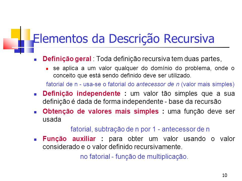 10 Elementos da Descrição Recursiva Definição geral : Toda definição recursiva tem duas partes, se aplica a um valor qualquer do domínio do problema, onde o conceito que está sendo definido deve ser utilizado.