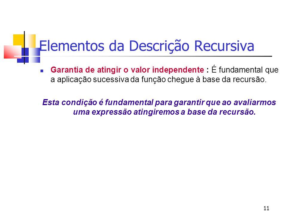 11 Elementos da Descrição Recursiva Garantia de atingir o valor independente : É fundamental que a aplicação sucessiva da função chegue à base da recursão.
