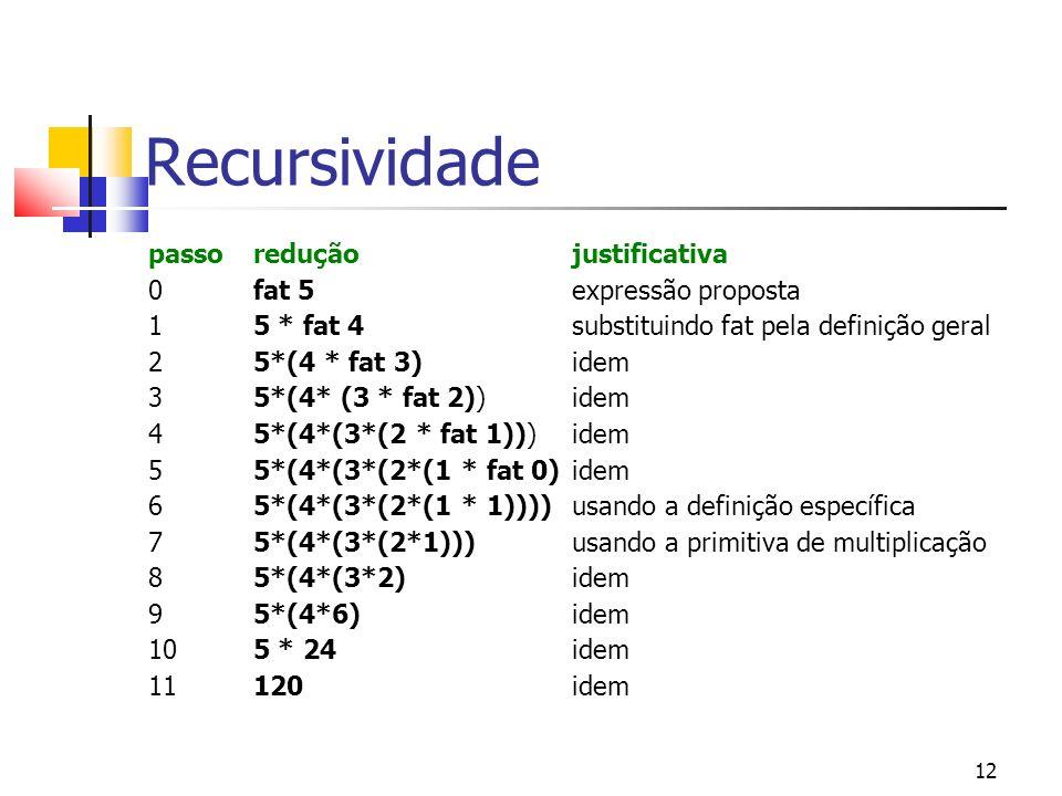 12 Recursividade passo redução justificativa 0 fat 5 expressão proposta 1 5 * fat 4 substituindo fat pela definição geral 2 5*(4 * fat 3) idem 3 5*(4* (3 * fat 2)) idem 4 5*(4*(3*(2 * fat 1))) idem 5 5*(4*(3*(2*(1 * fat 0) idem 6 5*(4*(3*(2*(1 * 1)))) usando a definição específica 7 5*(4*(3*(2*1))) usando a primitiva de multiplicação 8 5*(4*(3*2) idem 9 5*(4*6) idem 10 5 * 24idem 11 120 idem
