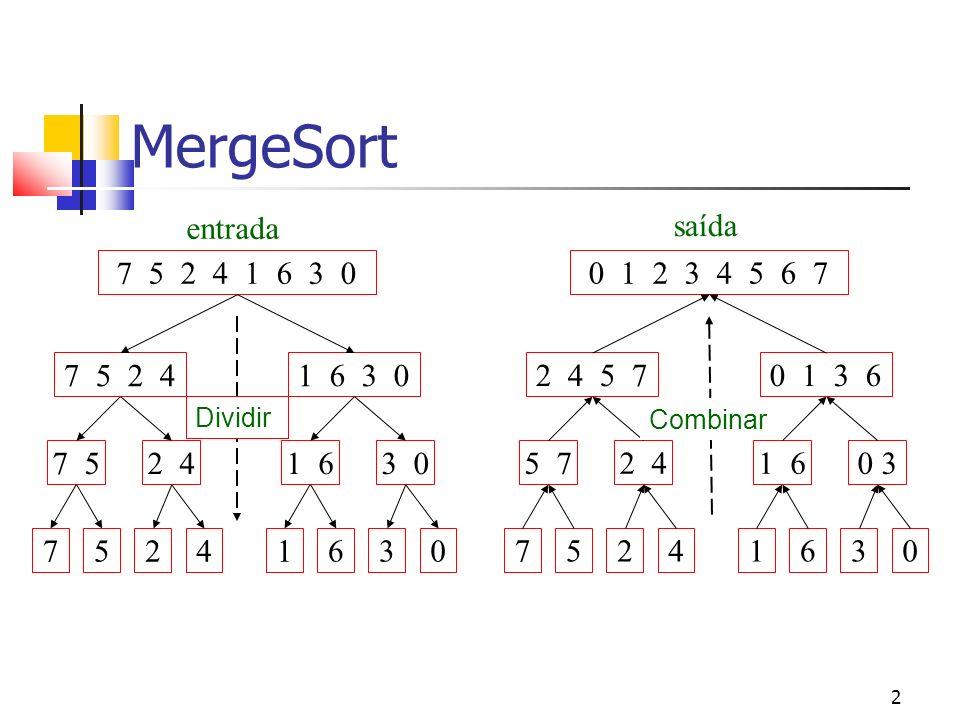 2 MergeSort 7 5 2 4 1 6 3 0 7 5 2 41 6 3 0 2 47 51 63 0 27453106 Dividir entrada 0 1 2 3 4 5 6 7 2 4 5 70 1 3 6 2 45 71 60 3 27453106 Combinar saída
