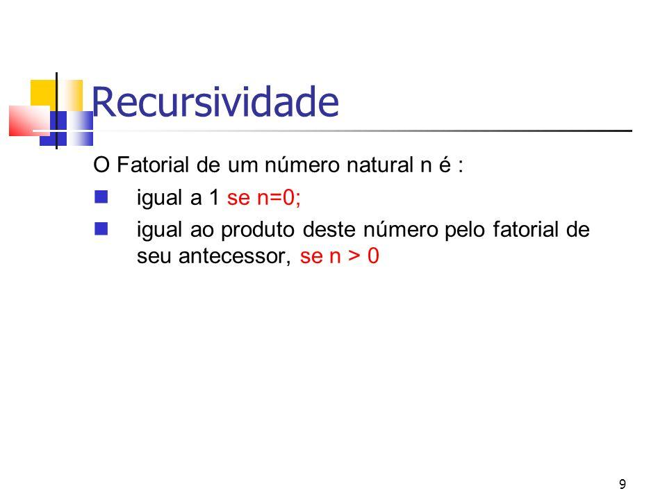 9 Recursividade O Fatorial de um número natural n é : igual a 1 se n=0; igual ao produto deste número pelo fatorial de seu antecessor, se n > 0