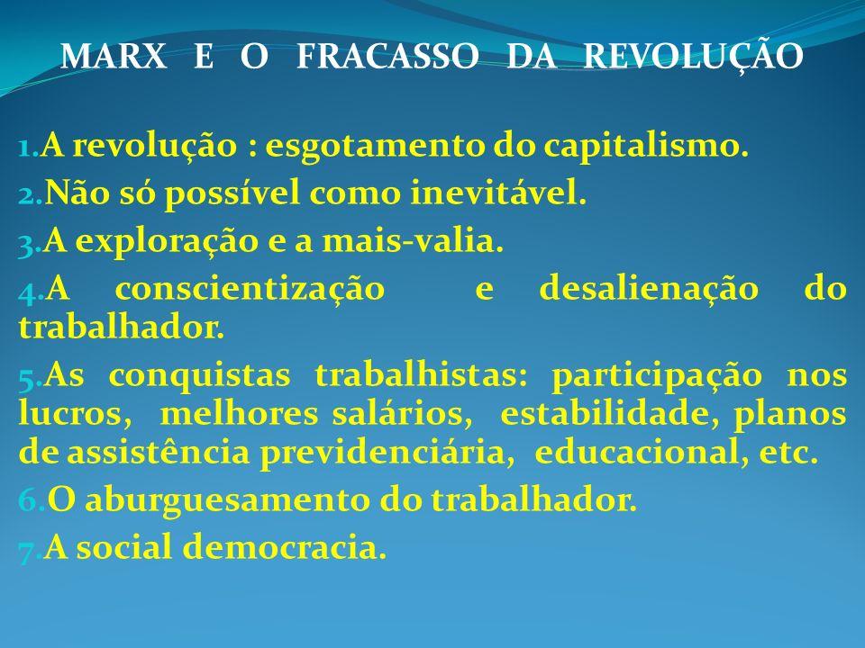 MARX E O FRACASSO DA REVOLUÇÃO 1. A revolução : esgotamento do capitalismo. 2. Não só possível como inevitável. 3. A exploração e a mais-valia. 4. A c