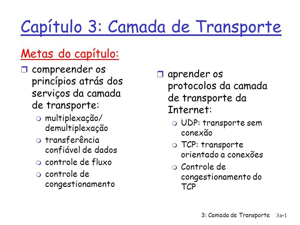 3: Camada de Transporte3a-2 Conteúdo do Capítulo 3 r 3.1 Serviços da camada de transporte r 3.2 Multiplexação e demultiplexação r 3.3 UDP: Transporte não orientado a conexão r 3.4 Princípios da transferência confiável de dados r 3.5 Transporte orientado a conexão: TCP m transferência confiável m controle de fluxo m gerenciamento de conexões r 3.6 Princípios de controle de congestionamento r 3.7 Controle de congestionamento do TCP