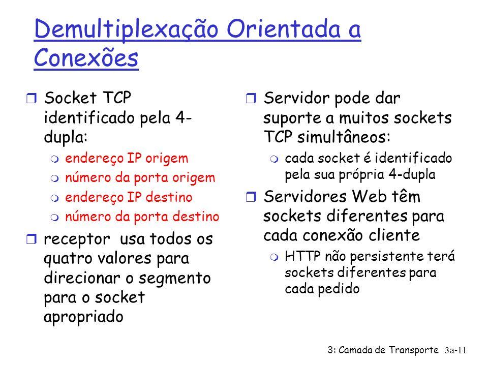 3: Camada de Transporte3a-11 Demultiplexação Orientada a Conexões r Socket TCP identificado pela 4- dupla: m endereço IP origem m número da porta orig