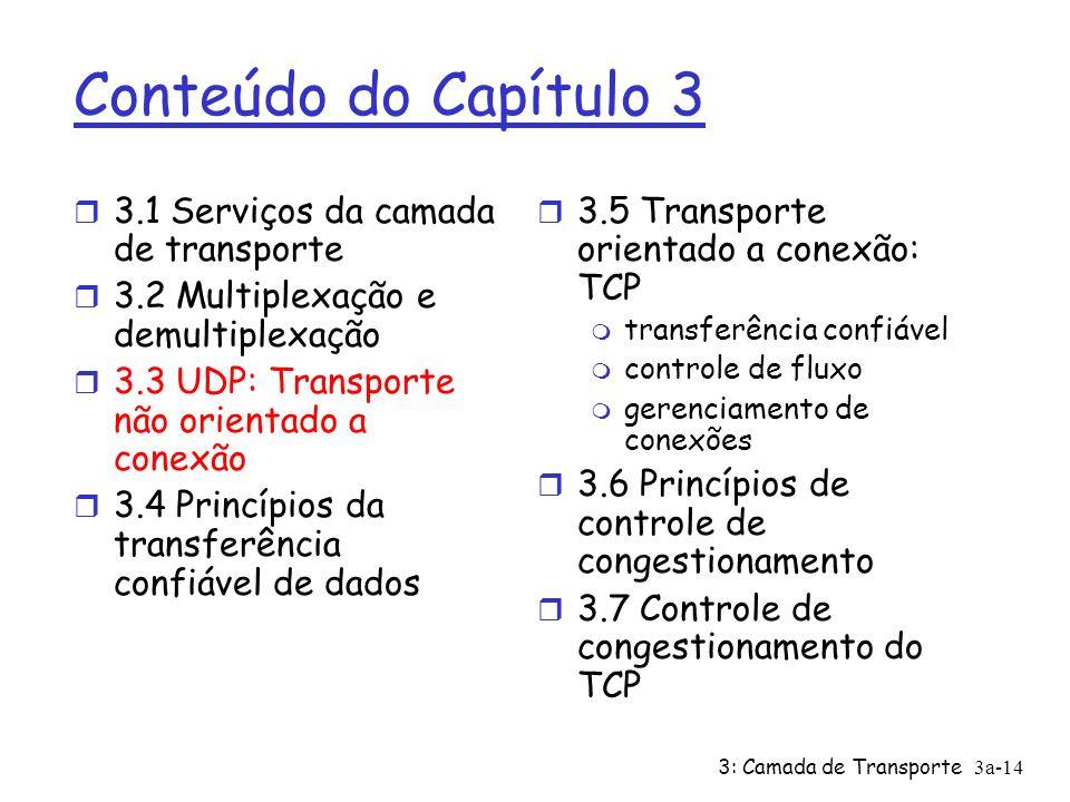 3: Camada de Transporte3a-14 Conteúdo do Capítulo 3 r 3.1 Serviços da camada de transporte r 3.2 Multiplexação e demultiplexação r 3.3 UDP: Transporte