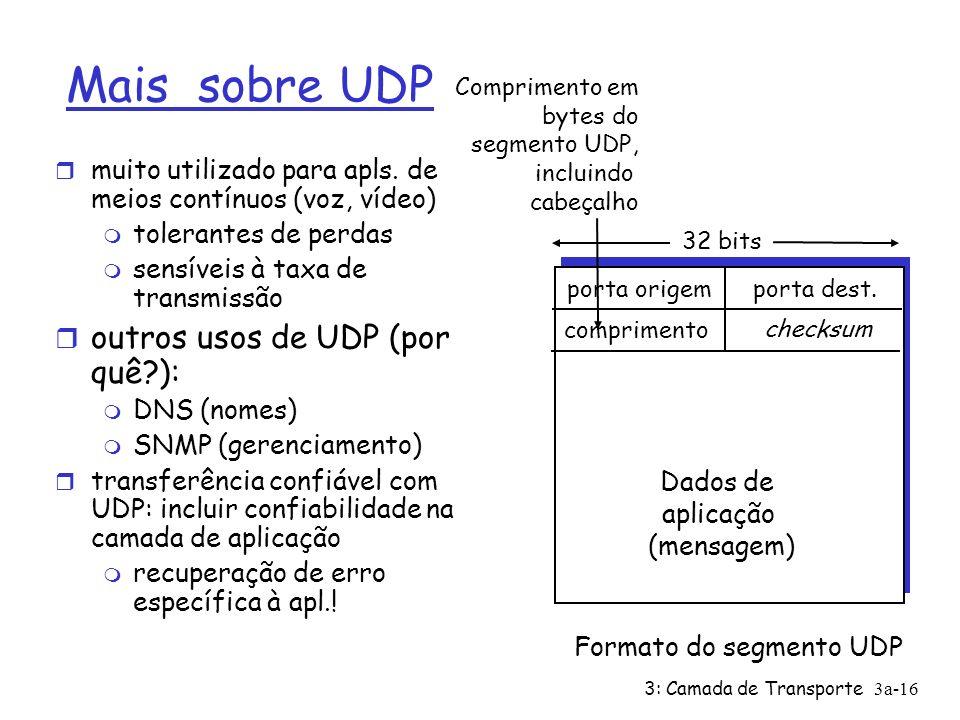 3: Camada de Transporte3a-16 Mais sobre UDP r muito utilizado para apls. de meios contínuos (voz, vídeo) m tolerantes de perdas m sensíveis à taxa de
