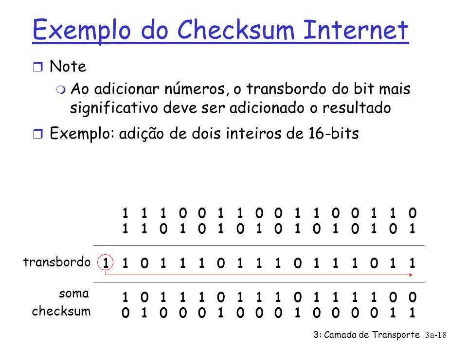 3: Camada de Transporte3a-18 Exemplo do Checksum Internet r Note m Ao adicionar números, o transbordo do bit mais significativo deve ser adicionado o