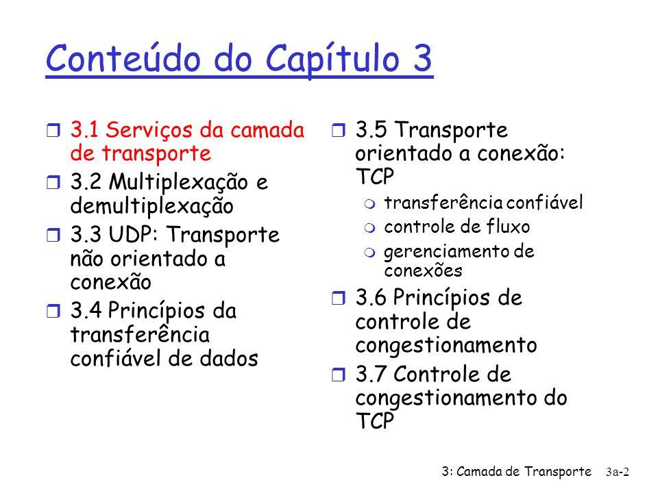 3: Camada de Transporte3a-33 rdt2.2: fragmentos do transmissor e receptor Wait for call 0 from above sndpkt = make_pkt(0, data, checksum) udt_send(sndpkt) rdt_send(data) udt_send(sndpkt) rdt_rcv(rcvpkt) && ( corrupt(rcvpkt) || isACK(rcvpkt,1) ) rdt_rcv(rcvpkt) && notcorrupt(rcvpkt) && isACK(rcvpkt,0) Wait for ACK 0 Fragmento da FSM do transmissor Wait for 0 from below rdt_rcv(rcvpkt) && notcorrupt(rcvpkt) && has_seq1(rcvpkt) extract(rcvpkt,data) deliver_data(data) sndpkt = make_pkt(ACK1, chksum) udt_send(sndpkt) rdt_rcv(rcvpkt) && (corrupt(rcvpkt) || has_seq1(rcvpkt)) udt_send(sndpkt) Fragmento da FSM do receptor