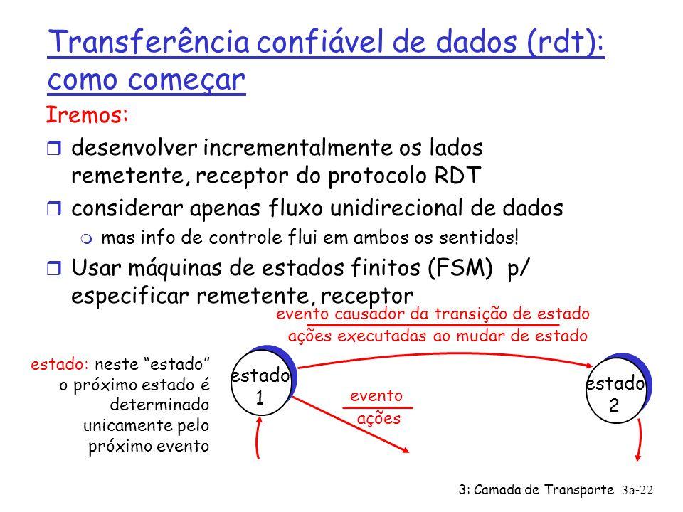 3: Camada de Transporte3a-22 Transferência confiável de dados (rdt): como começar Iremos: r desenvolver incrementalmente os lados remetente, receptor