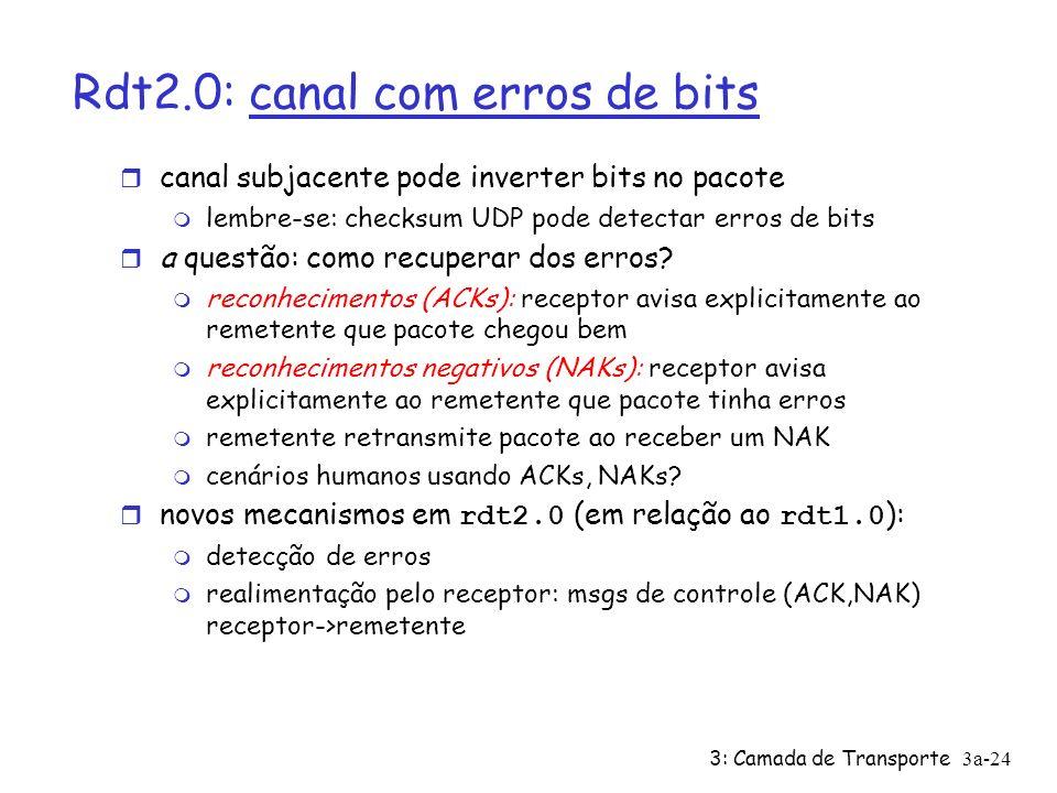 3: Camada de Transporte3a-24 Rdt2.0: canal com erros de bits r canal subjacente pode inverter bits no pacote m lembre-se: checksum UDP pode detectar e