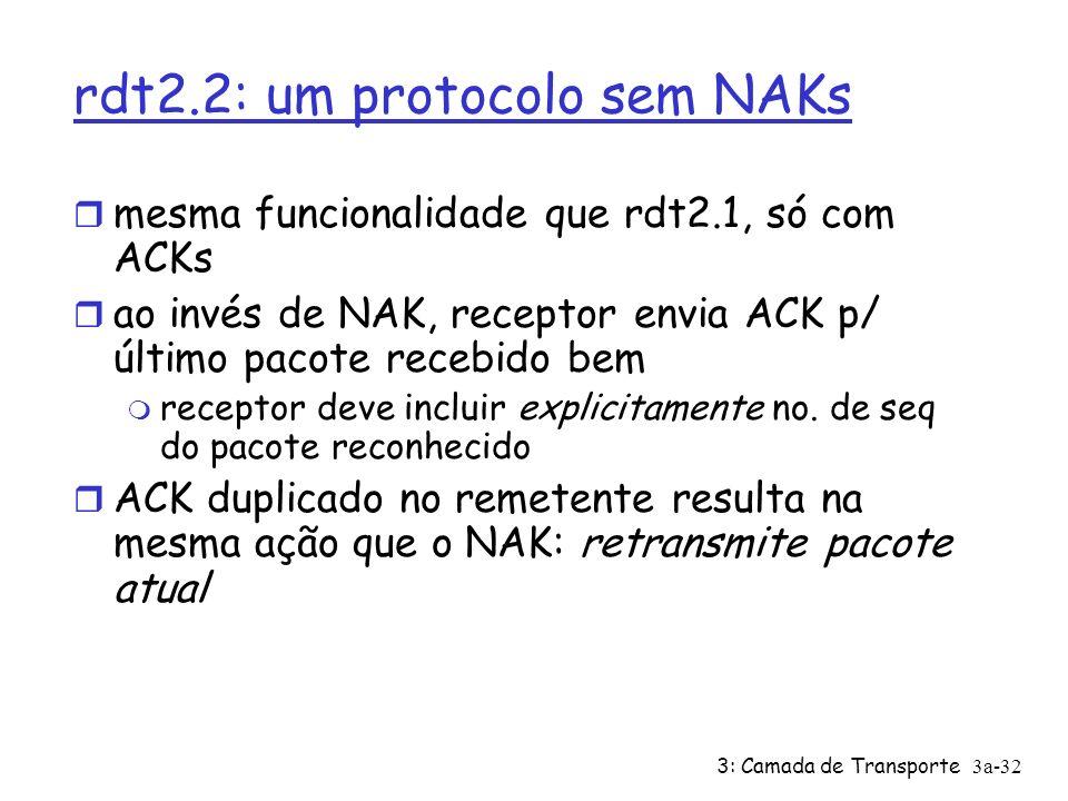 3: Camada de Transporte3a-32 rdt2.2: um protocolo sem NAKs r mesma funcionalidade que rdt2.1, só com ACKs r ao invés de NAK, receptor envia ACK p/ últ