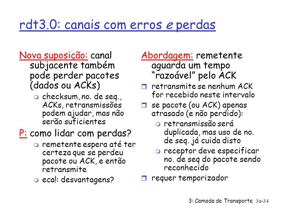 3: Camada de Transporte3a-34 rdt3.0: canais com erros e perdas Nova suposição: canal subjacente também pode perder pacotes (dados ou ACKs) m checksum,
