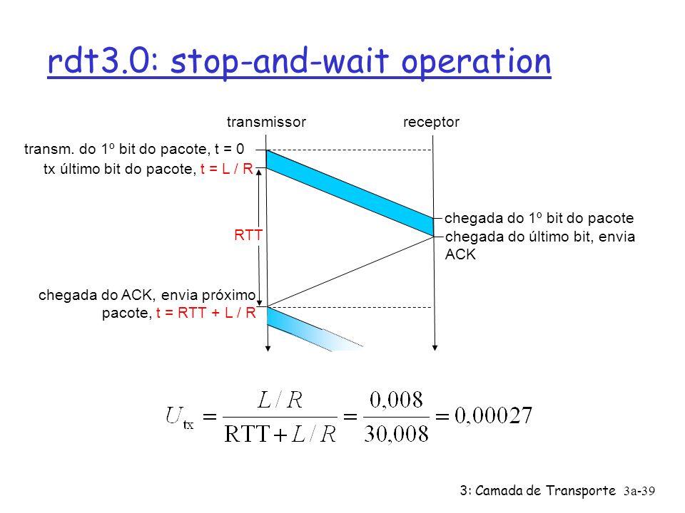 3: Camada de Transporte3a-39 rdt3.0: stop-and-wait operation transmissorreceptor RTT tx último bit do pacote, t = L / R chegada do 1º bit do pacote ch