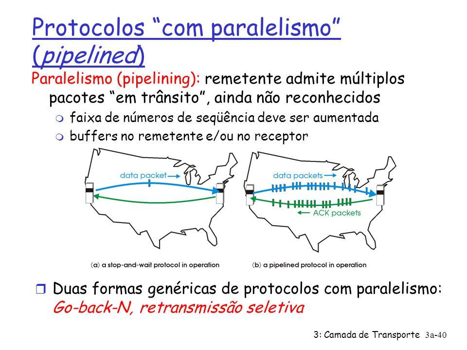 3: Camada de Transporte3a-40 Protocolos com paralelismo (pipelined) Paralelismo (pipelining): remetente admite múltiplos pacotes em trânsito, ainda nã
