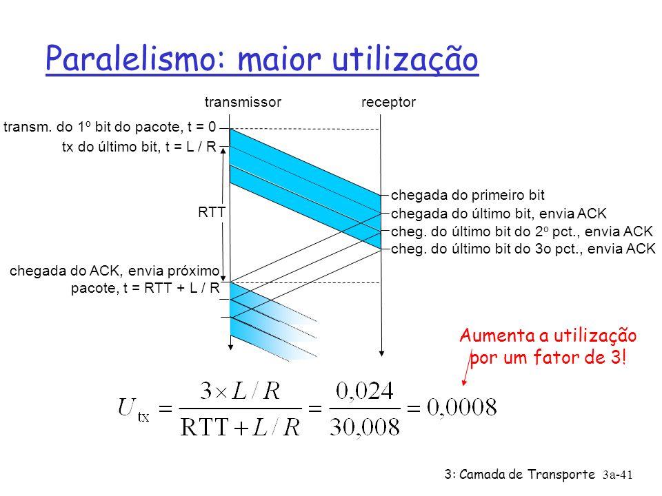 3: Camada de Transporte3a-41 Paralelismo: maior utilização transm. do 1º bit do pacote, t = 0 transmissorreceptor RTT tx do último bit, t = L / R cheg