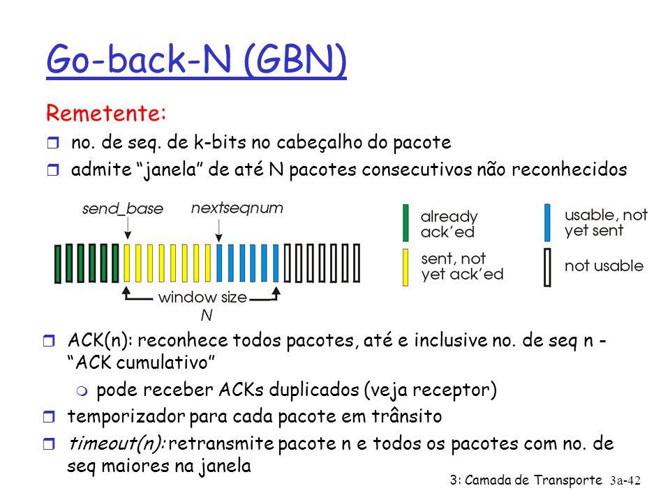 3: Camada de Transporte3a-42 Go-back-N (GBN) Remetente: r no. de seq. de k-bits no cabeçalho do pacote r admite janela de até N pacotes consecutivos n