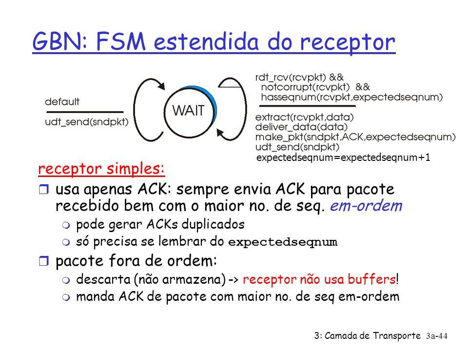 3: Camada de Transporte3a-44 GBN: FSM estendida do receptor receptor simples: r usa apenas ACK: sempre envia ACK para pacote recebido bem com o maior