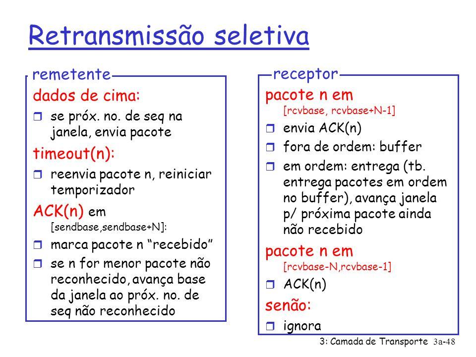 3: Camada de Transporte3a-48 Retransmissão seletiva dados de cima: r se próx. no. de seq na janela, envia pacote timeout(n): r reenvia pacote n, reini