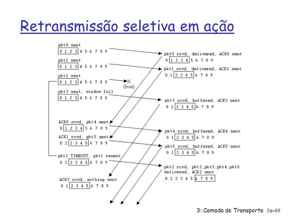 3: Camada de Transporte3a-49 Retransmissão seletiva em ação