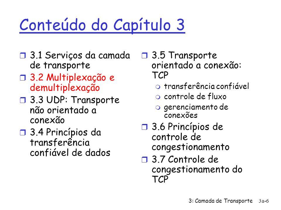 3: Camada de Transporte3a-6 Conteúdo do Capítulo 3 r 3.1 Serviços da camada de transporte r 3.2 Multiplexação e demultiplexação r 3.3 UDP: Transporte