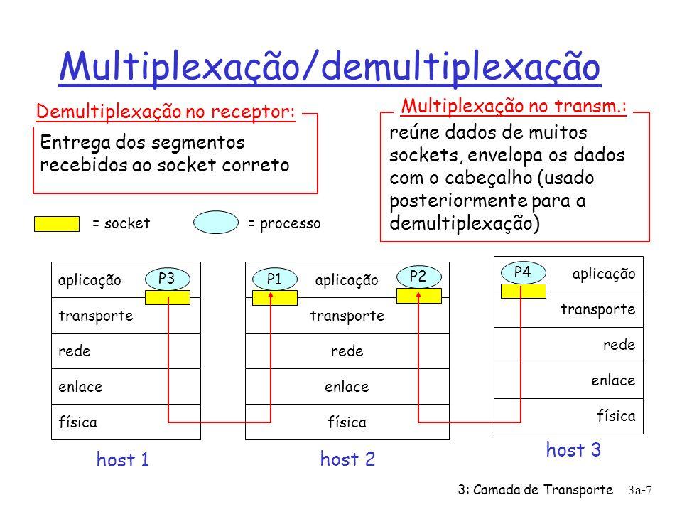 3: Camada de Transporte3a-8 r host recebe os datagramas IP m cada datagrama possui os endereços IP da origem e do destino m cada datagrama transporta 1 segmento da camada de transporte m cada segmento possui números das portas origem e destino (lembre: números de portas bem conhecidas para aplicações específicas) r host usa os endereços IP e os números das portas para direcionar o segmento ao socket apropriado Como funciona a demultiplexação porta remetenteporta receptor 32 bits dados da aplicação (mensagem) outros campos do cabeçalho formato de segmento TCP/UDP