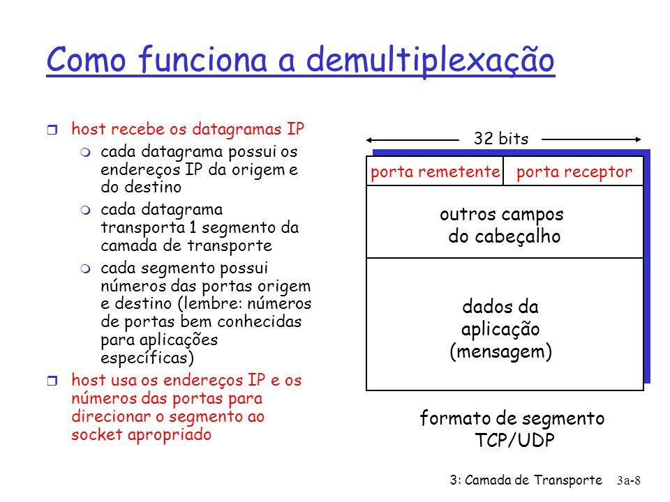 3: Camada de Transporte3a-9 Demultiplexação sem Conexões r Crie sockets com números de porta: DatagramSocket mySocket1 = new DatagramSocket(99111); DatagramSocket mySocket2 = new DatagramSocket(99222); r socket UDP identificado pela dupla: (end IP dest, no.