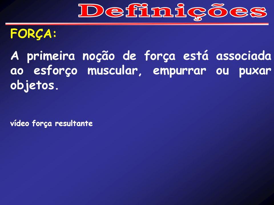 FORÇA: A primeira noção de força está associada ao esforço muscular, empurrar ou puxar objetos. vídeo força resultante
