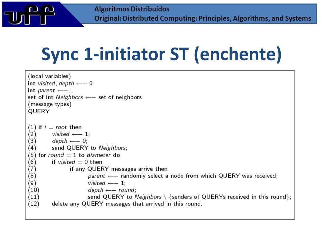 Sync 1-initiator ST (enchente)