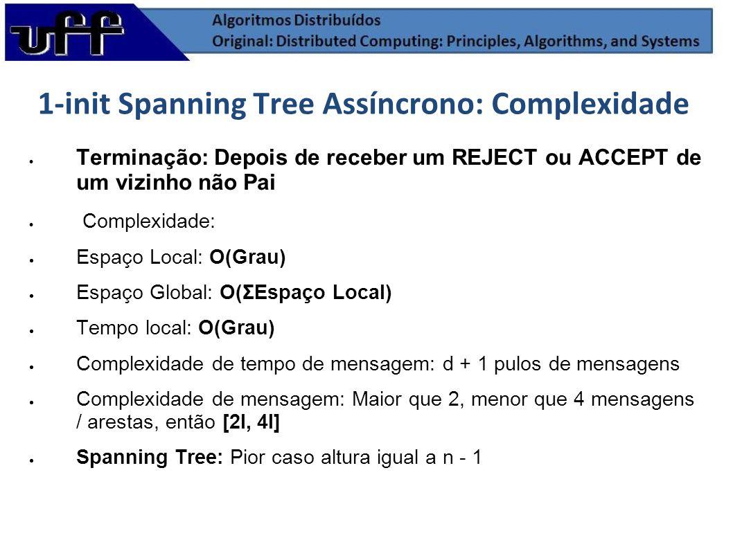 1-init Spanning Tree Assíncrono: Complexidade Terminação: Depois de receber um REJECT ou ACCEPT de um vizinho não Pai Complexidade: Espaço Local: O(Gr