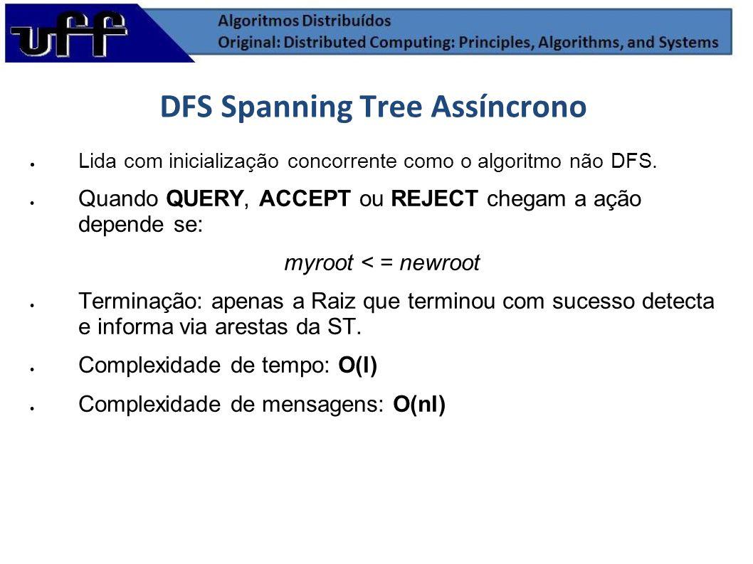 DFS Spanning Tree Assíncrono Lida com inicialização concorrente como o algoritmo não DFS. Quando QUERY, ACCEPT ou REJECT chegam a ação depende se: myr