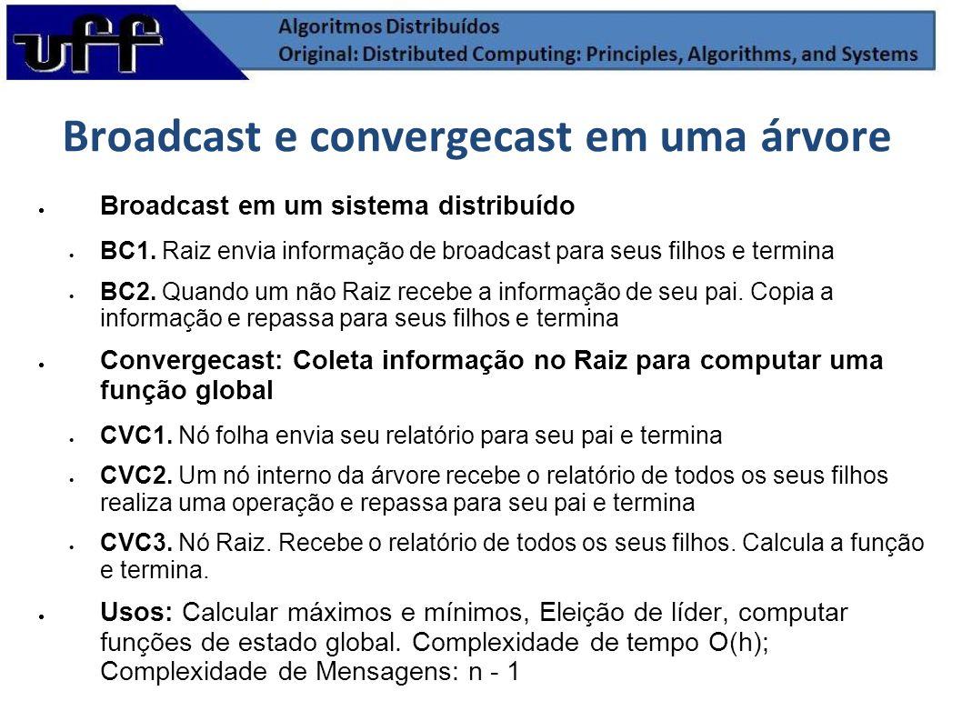 Broadcast e convergecast em uma árvore Broadcast em um sistema distribuído BC1. Raiz envia informação de broadcast para seus filhos e termina BC2. Qua
