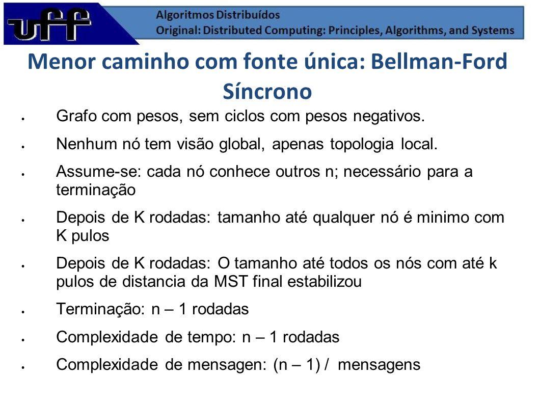 Menor caminho com fonte única: Bellman-Ford Síncrono Grafo com pesos, sem ciclos com pesos negativos. Nenhum nó tem visão global, apenas topologia loc