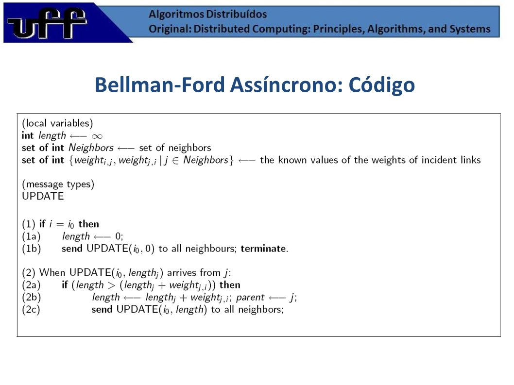 Bellman-Ford Assíncrono: Código