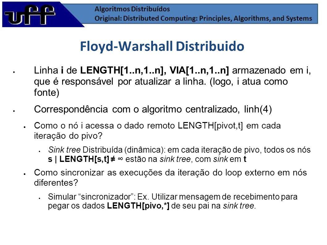 Floyd-Warshall Distribuido Linha i de LENGTH[1..n,1..n], VIA[1..n,1..n] armazenado em i, que é responsável por atualizar a linha. (logo, i atua como f