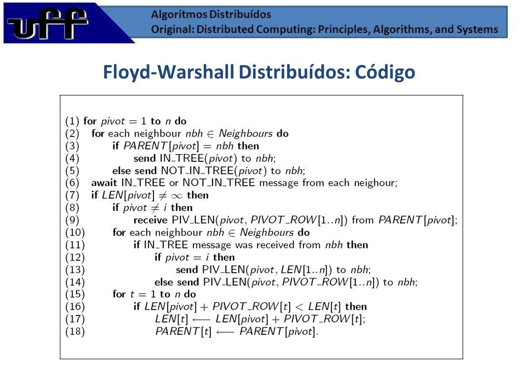 Floyd-Warshall Distribuídos: Código