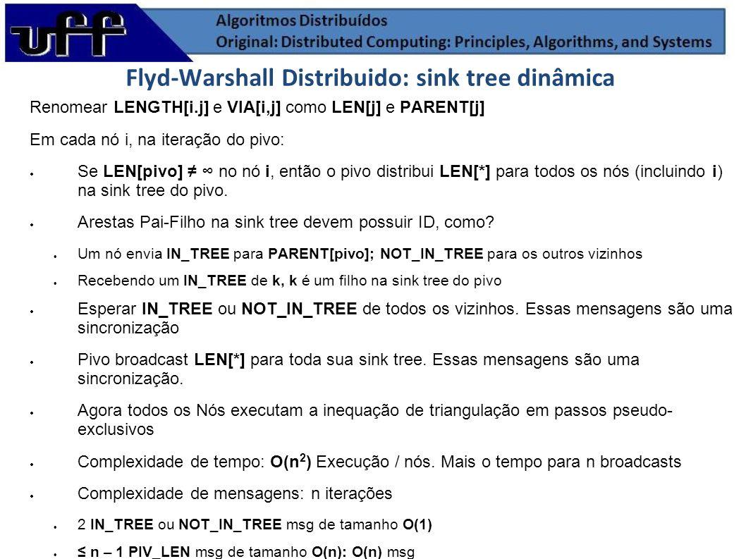 Flyd-Warshall Distribuido: sink tree dinâmica Renomear LENGTH[i.j] e VIA[i,j] como LEN[j] e PARENT[j] Em cada nó i, na iteração do pivo: Se LEN[pivo]